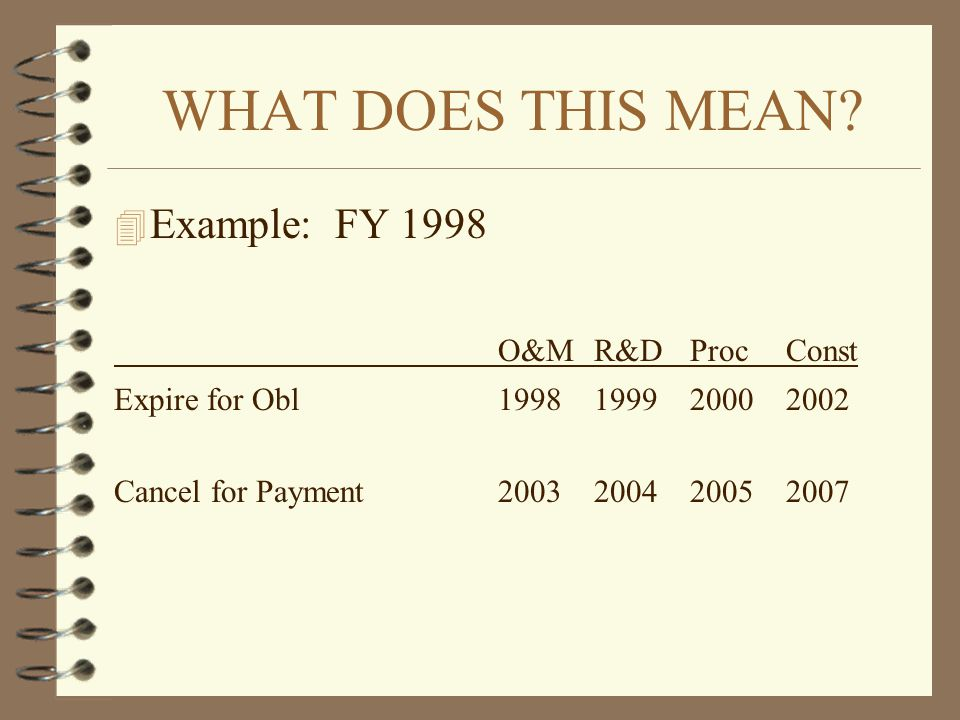 WHAT DOES THIS MEAN? 4 Example: FY 1998 O&MR&DProcConst Expire for Obl1998199920002002 Cancel for Payment2003200420052007