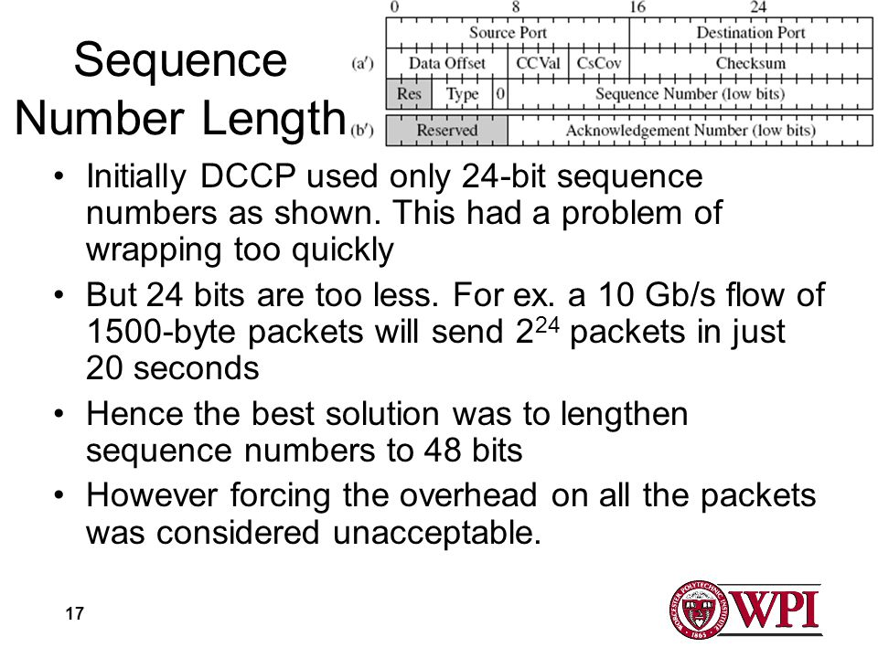 17 Sequence Number Length Initially DCCP used only 24-bit sequence numbers as shown.