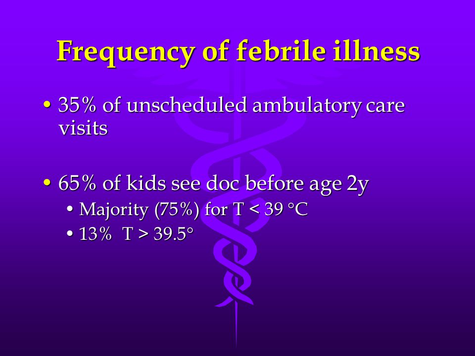 Frequency of febrile illness 35% of unscheduled ambulatory care visits35% of unscheduled ambulatory care visits 65% of kids see doc before age 2y65% o