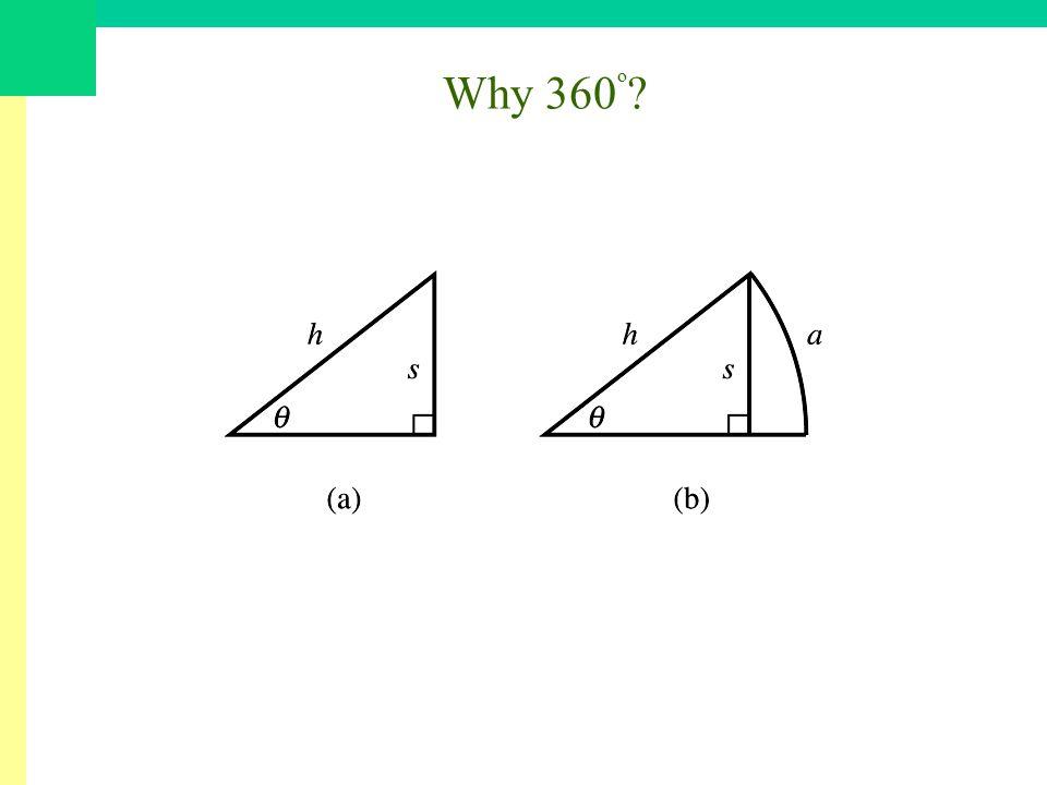 Why 360 º
