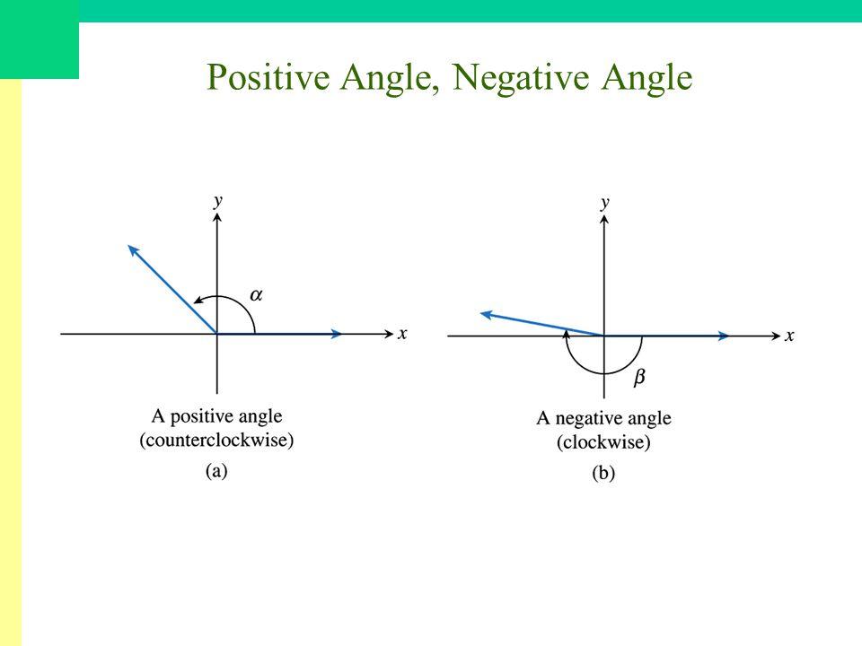 Positive Angle, Negative Angle