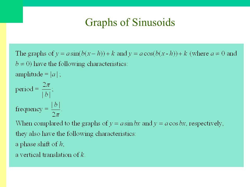 Graphs of Sinusoids