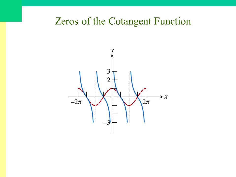 Zeros of the Cotangent Function