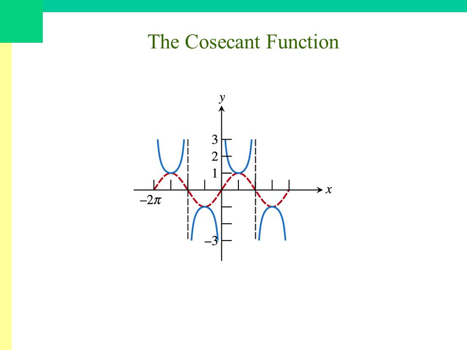The Cosecant Function