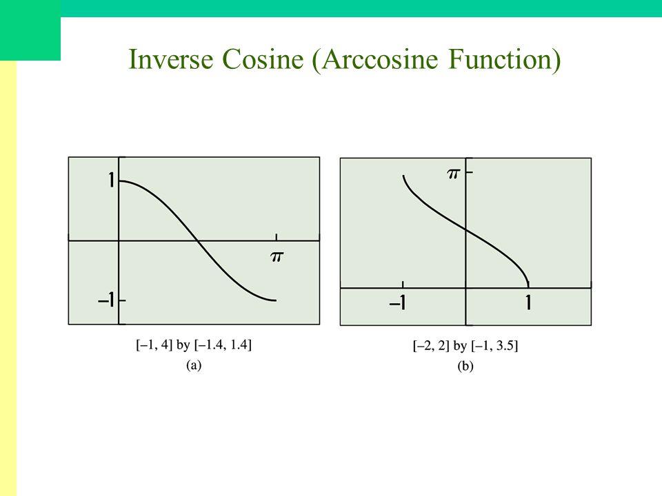 Inverse Cosine (Arccosine Function)