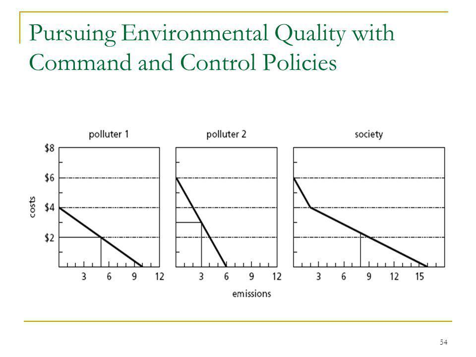 54 Pursuing Environmental Quality with Command and Control Policies
