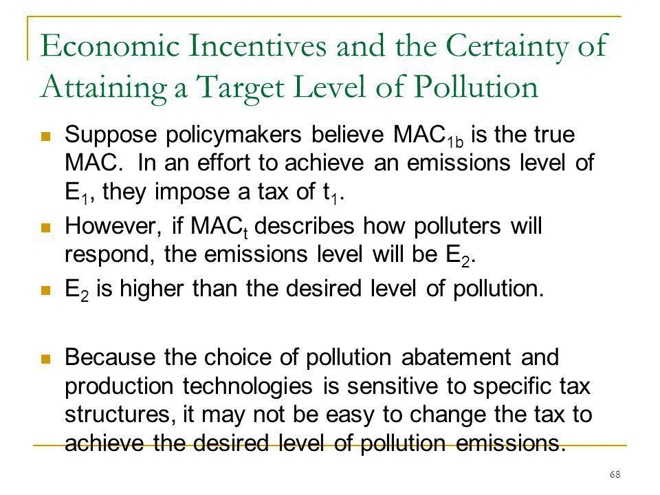 68 Economic Incentives and the Certainty of Attaining a Target Level of Pollution Suppose policymakers believe MAC 1b is the true MAC. In an effort to