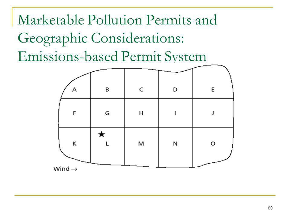 80 Marketable Pollution Permits and Geographic Considerations: Emissions-based Permit System