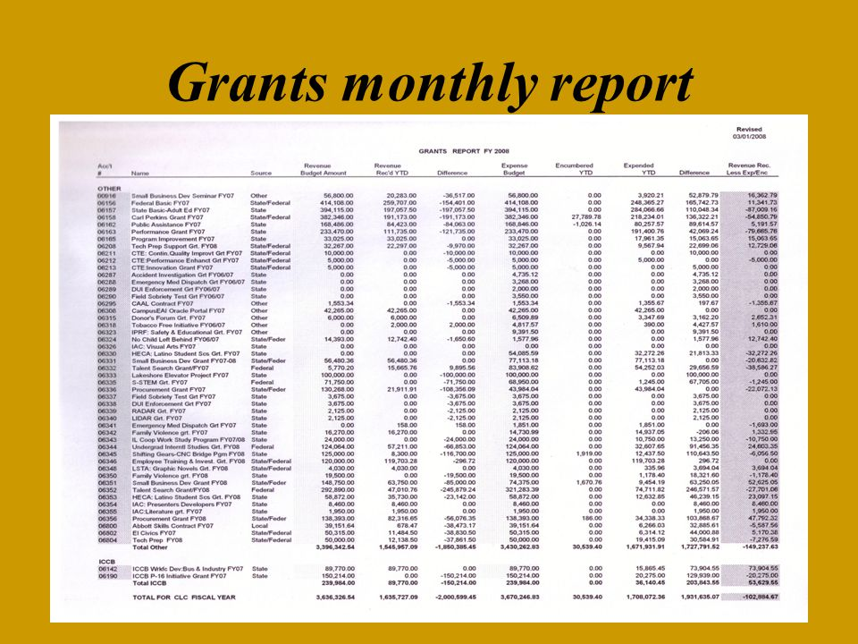 Grants monthly report