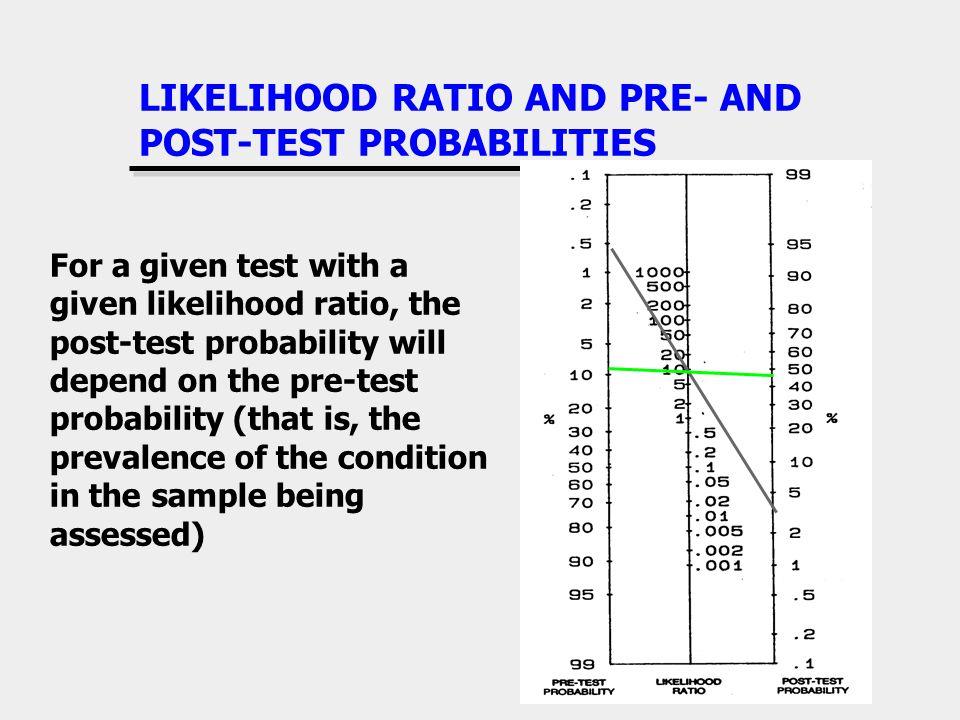 LIKELIHOOD RATIO AND PRE- AND POST-TEST PROBABILITIES For a given test with a given likelihood ratio, the post-test probability will depend on the pre