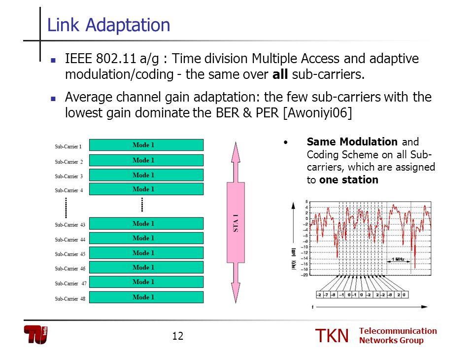 TKN Telecommunication Networks Group 12 Link Adaptation IEEE 802.11 a/g : Time division Multiple Access and adaptive modulation/coding - the same over