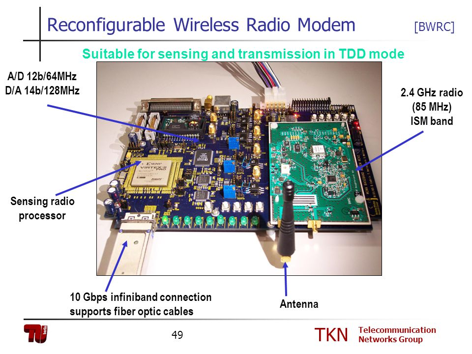 TKN Telecommunication Networks Group 49 Reconfigurable Wireless Radio Modem [BWRC] 10 Gbps infiniband connection supports fiber optic cables Sensing r
