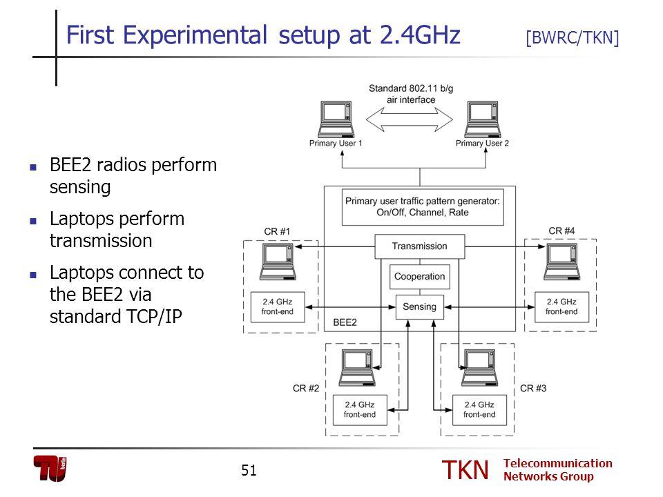 TKN Telecommunication Networks Group 51 First Experimental setup at 2.4GHz [BWRC/TKN] BEE2 radios perform sensing Laptops perform transmission Laptops