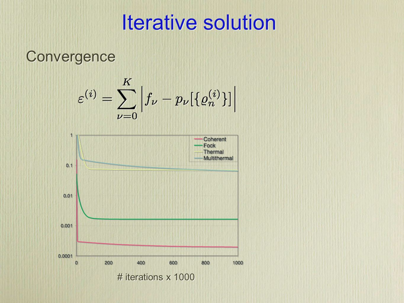 Iterative solution Convergence # iterations x 1000