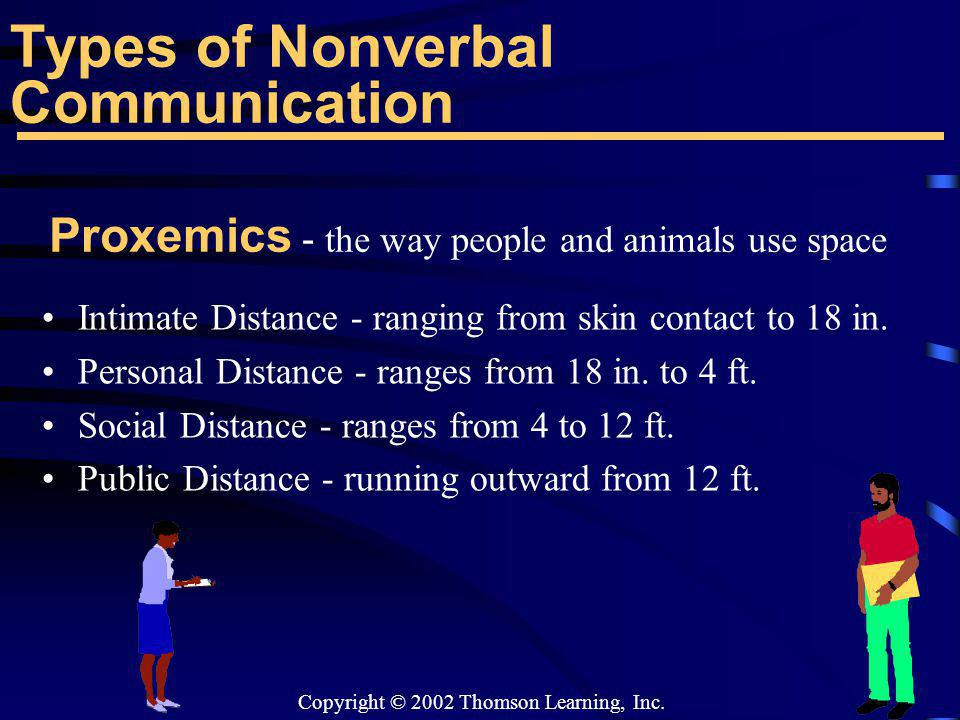 Copyright © 2002 Thomson Learning, Inc. Types of Nonverbal Communication Intimate Distance - ranging from skin contact to 18 in. Personal Distance - r