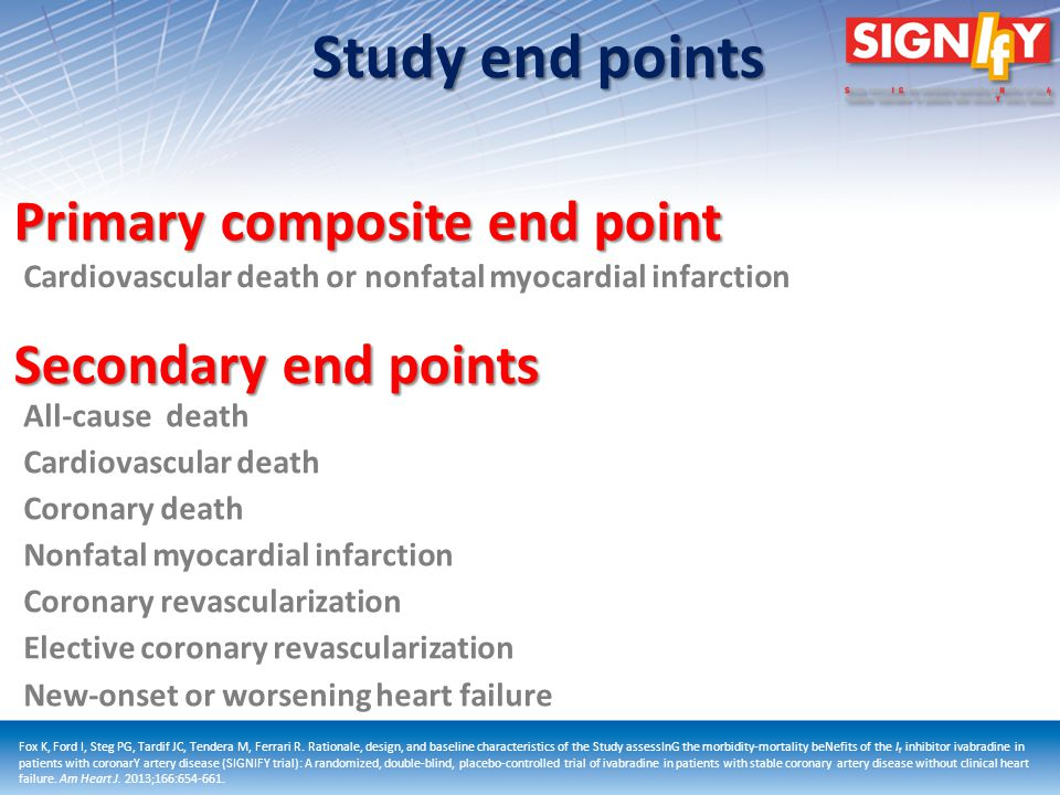 Study end points Cardiovascular death or nonfatal myocardial infarction Primary composite end point Secondary end points All-cause death Cardiovascular death Coronary death Nonfatal myocardial infarction Coronary revascularization Elective coronary revascularization New-onset or worsening heart failure Fox K, Ford I, Steg PG, Tardif JC, Tendera M, Ferrari R.