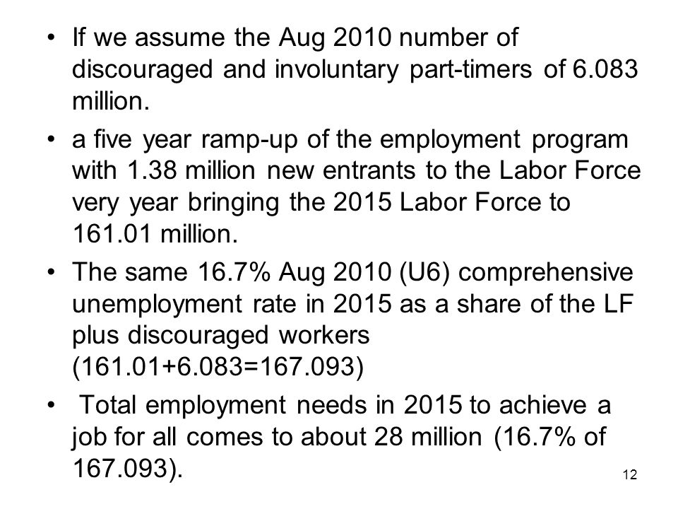 If we assume the Aug 2010 number of discouraged and involuntary part-timers of 6.083 million. a five year ramp-up of the employment program with 1.38