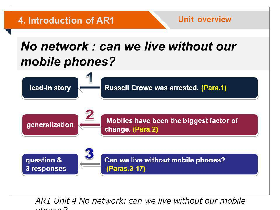 lead-in story Russell Crowe was arrested. (Para.1) question & 3 responses question & 3 responses Can we live without mobile phones? (Paras.3-17) Can w