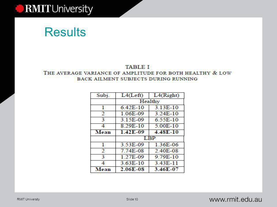 RMIT UniversitySlide 10 Results