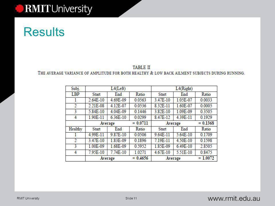 RMIT UniversitySlide 11 Results
