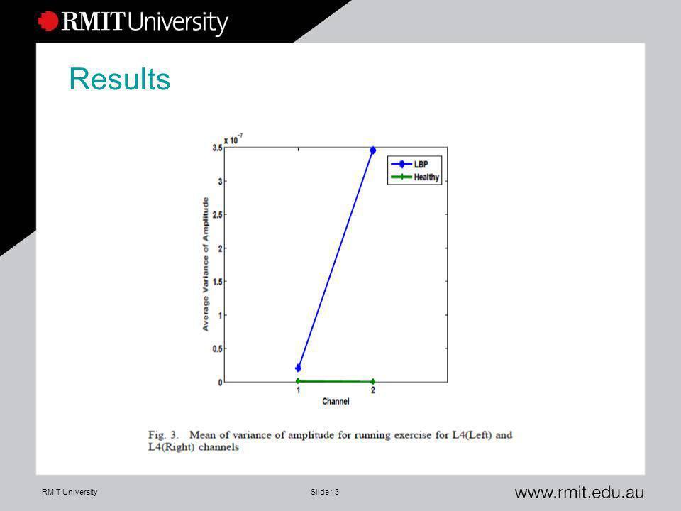 RMIT UniversitySlide 13 Results