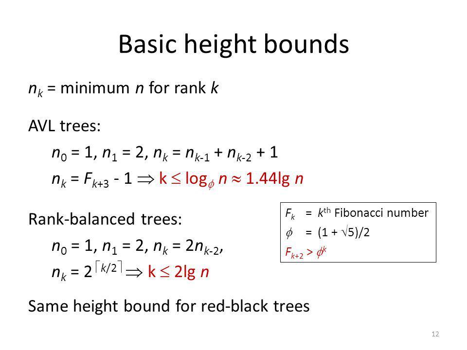 12 Basic height bounds n k = minimum n for rank k AVL trees: n 0 = 1, n 1 = 2, n k = n k-1 + n k-2 + 1 n k = F k+3 - 1 k log n 1.44lg n Rank-balanced