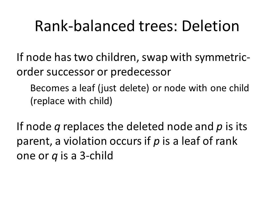Rank-balanced trees: Deletion If node has two children, swap with symmetric- order successor or predecessor Becomes a leaf (just delete) or node with one child (replace with child) If node q replaces the deleted node and p is its parent, a violation occurs if p is a leaf of rank one or q is a 3-child