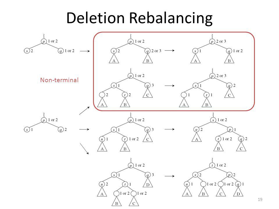 19 Deletion Rebalancing Non-terminal