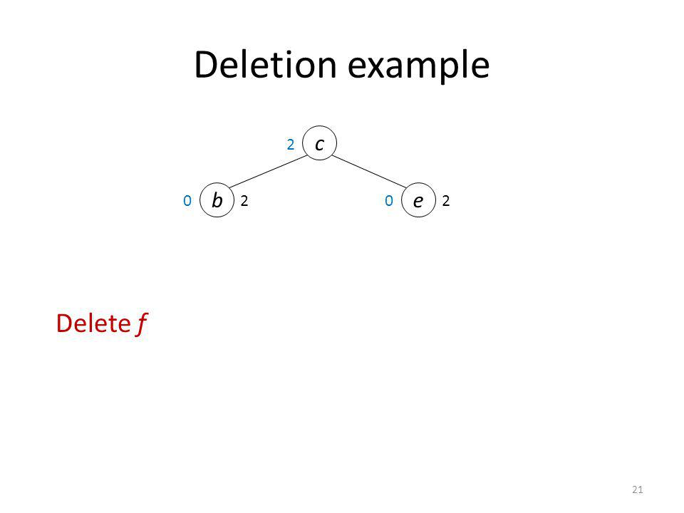21 e c b Delete f Deletion example 2 0 2 0 2