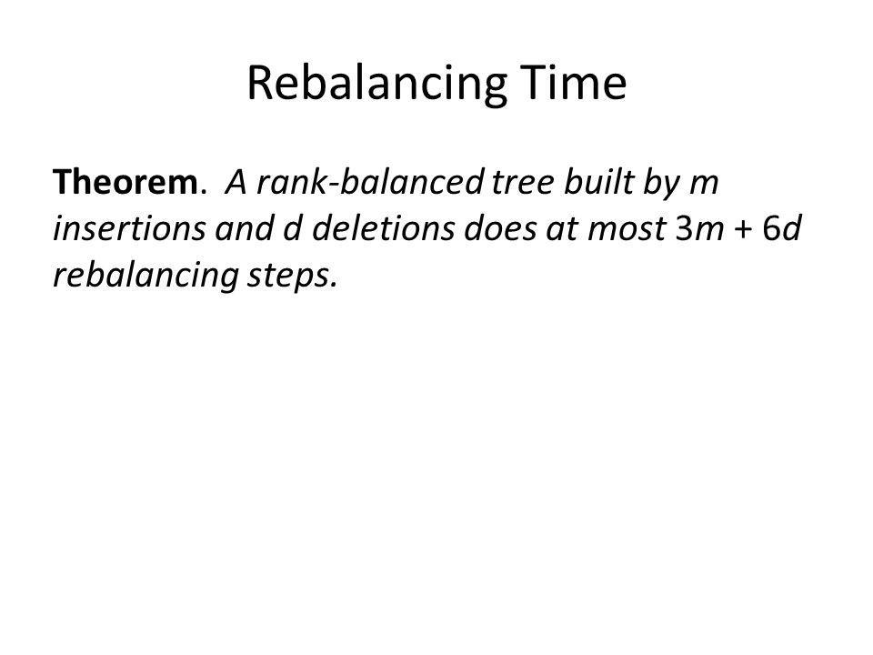 Rebalancing Time Theorem.