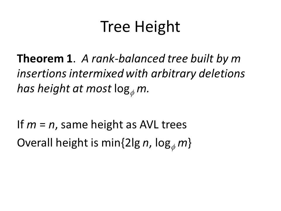 Tree Height Theorem 1. A rank-balanced tree built by m insertions intermixed with arbitrary deletions has height at most log m. If m = n, same height