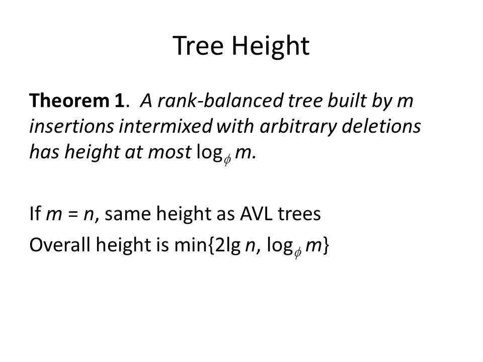 Tree Height Theorem 1.