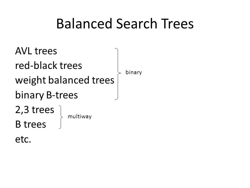 Balanced Search Trees AVL trees red-black trees weight balanced trees binary B-trees 2,3 trees B trees etc. multiway binary