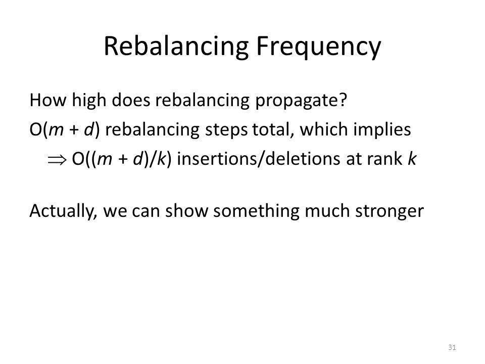 Rebalancing Frequency How high does rebalancing propagate.