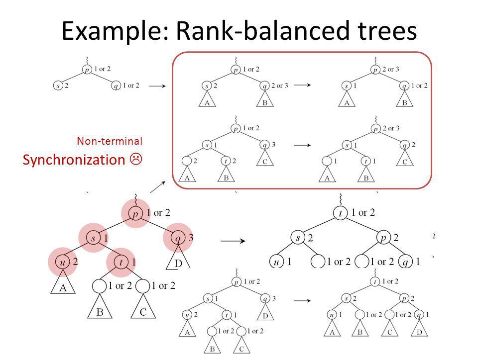 Example: Rank-balanced trees Non-terminal Synchronization