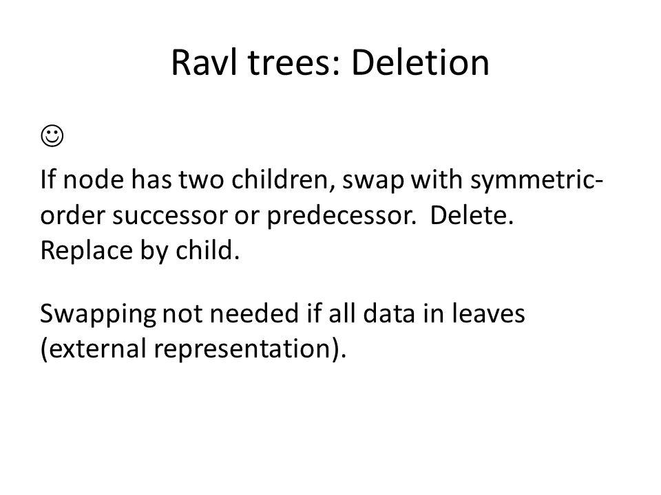 Ravl trees: Deletion If node has two children, swap with symmetric- order successor or predecessor. Delete. Replace by child. Swapping not needed if a