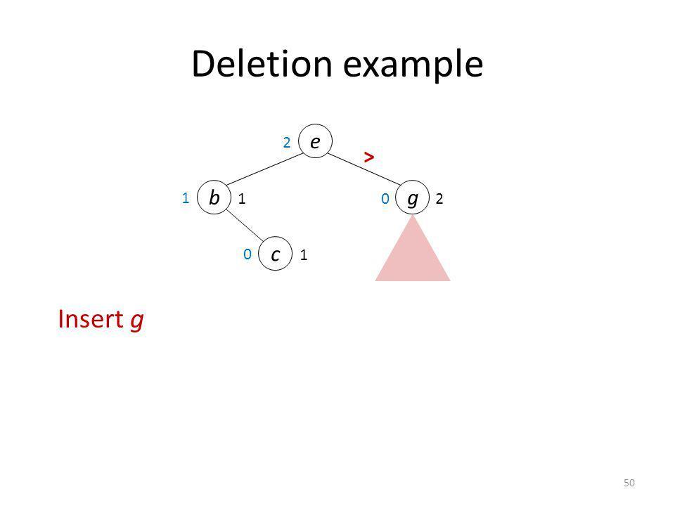 Insert g 50 e 1 b 2 Deletion example c 1 1 0 > g 2 0