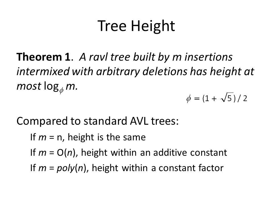 Tree Height Theorem 1. A ravl tree built by m insertions intermixed with arbitrary deletions has height at most log m. Compared to standard AVL trees: