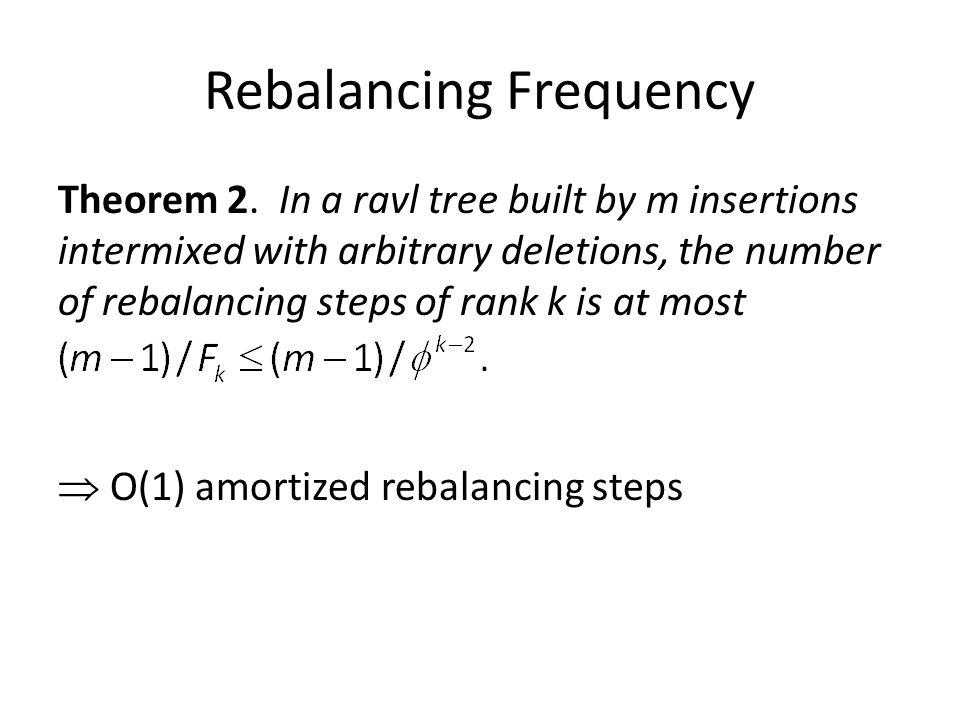 Rebalancing Frequency Theorem 2. In a ravl tree built by m insertions intermixed with arbitrary deletions, the number of rebalancing steps of rank k i