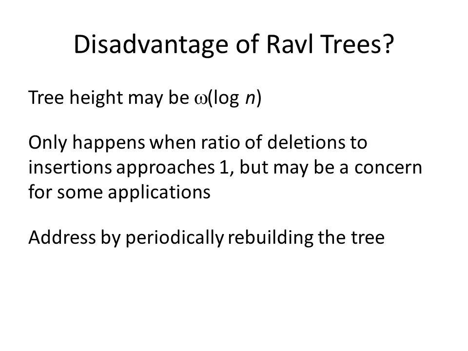 Disadvantage of Ravl Trees? Tree height may be (log n) Only happens when ratio of deletions to insertions approaches 1, but may be a concern for some