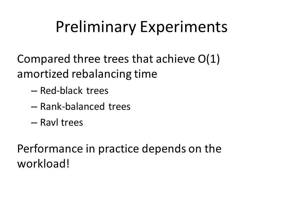Preliminary Experiments Compared three trees that achieve O(1) amortized rebalancing time – Red-black trees – Rank-balanced trees – Ravl trees Performance in practice depends on the workload!