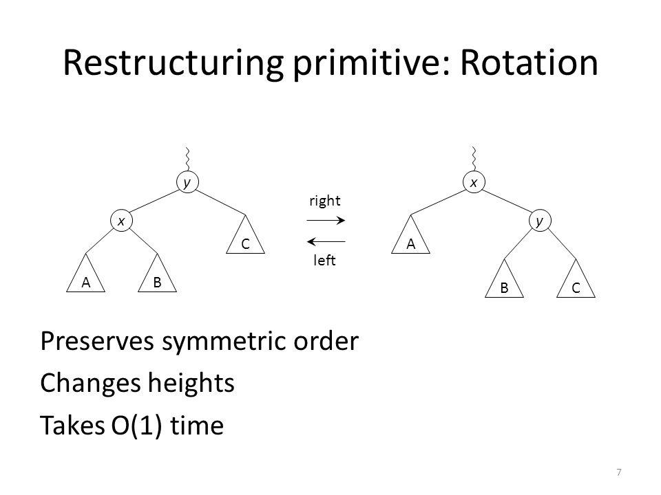 7 Restructuring primitive: Rotation Preserves symmetric order Changes heights Takes O(1) time y x AB C x y BC A right left