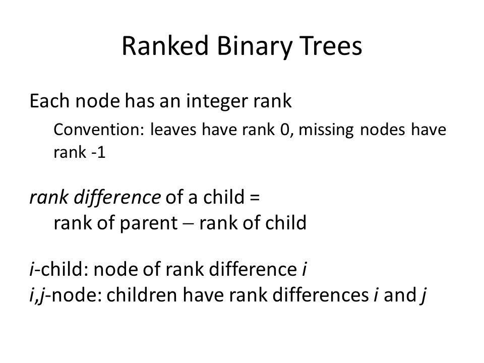 Ranked Binary Trees Each node has an integer rank Convention: leaves have rank 0, missing nodes have rank -1 rank difference of a child = rank of pare