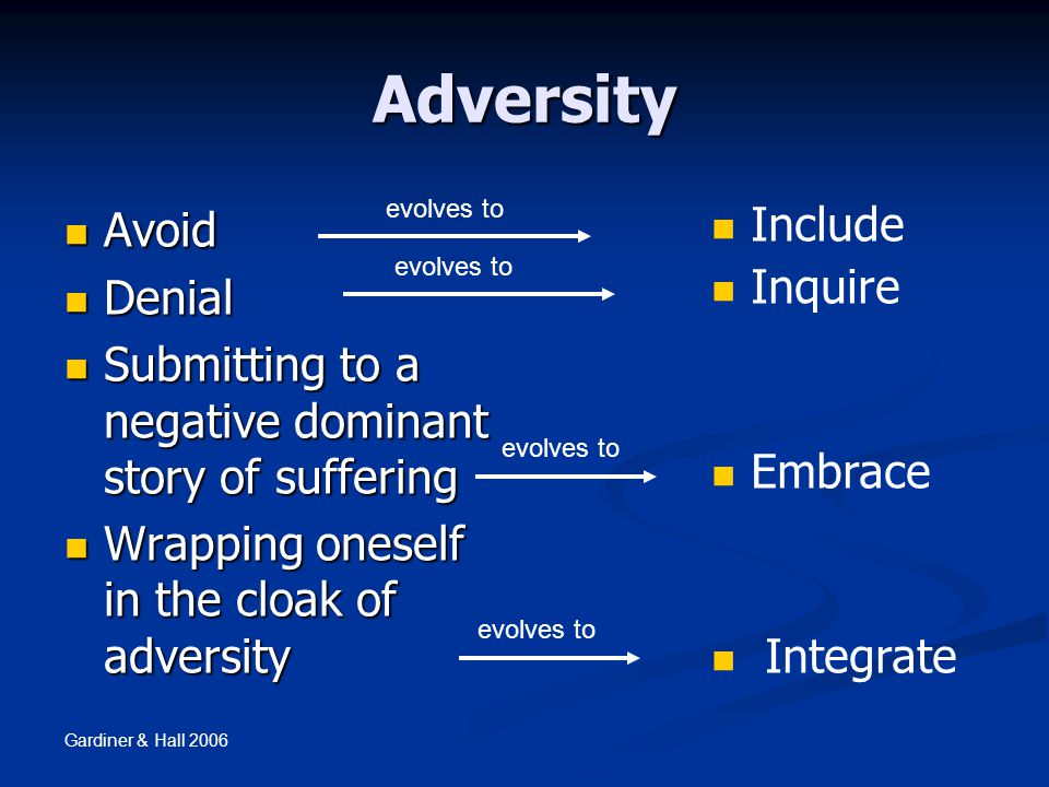 Adversity Avoid Avoid Denial Denial Submitting to a negative dominant story of suffering Submitting to a negative dominant story of suffering Wrapping