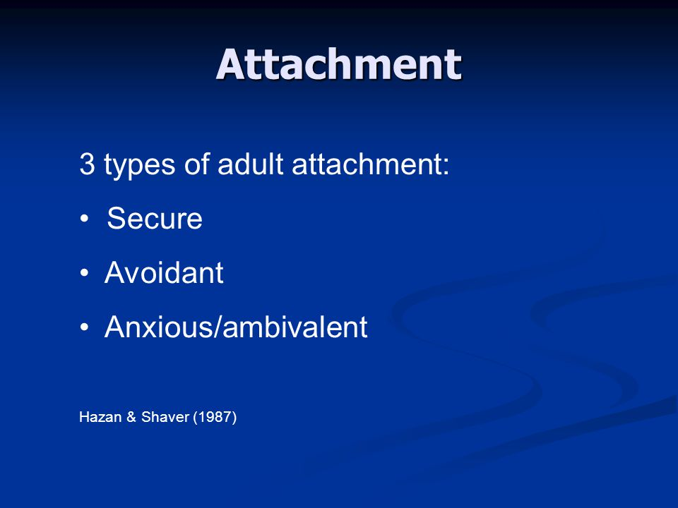 Attachment 3 types of adult attachment: Secure Avoidant Anxious/ambivalent Hazan & Shaver (1987)
