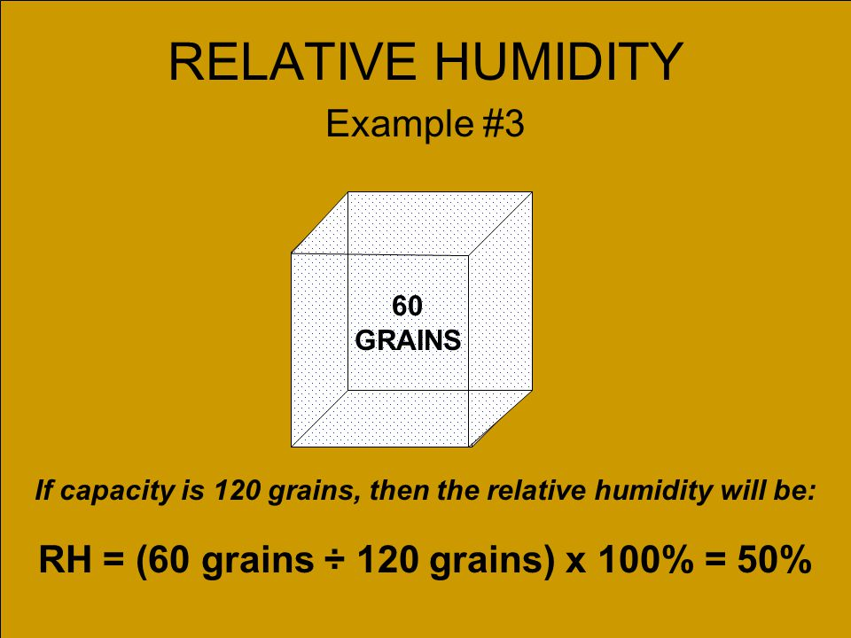 RELATIVE HUMIDITY Example #3 60 GRAINS If capacity is 120 grains, then the relative humidity will be: RH = (60 grains ÷ 120 grains) x 100% = 50%