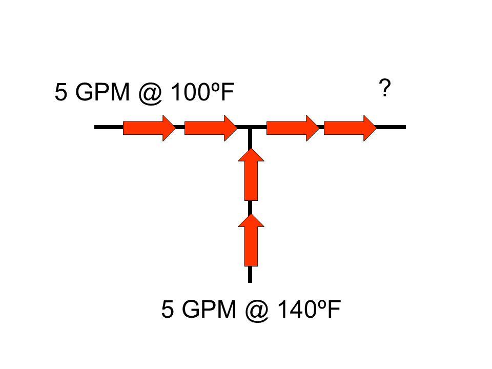 5 GPM @ 100ºF ? 5 GPM @ 140ºF