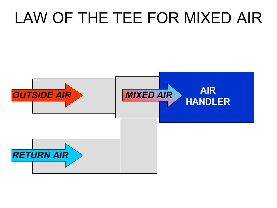 LAW OF THE TEE FOR MIXED AIR AIR HANDLER OUTSIDE AIRRETURN AIRMIXED AIR