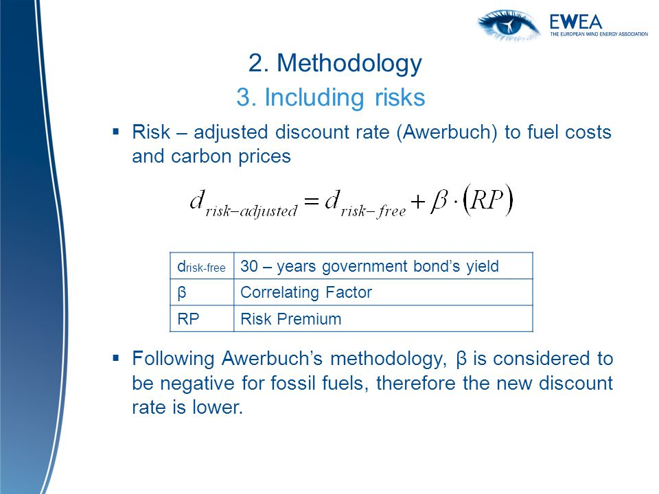 Risk – adjusted discount rate (Awerbuch) to fuel costs and carbon prices Following Awerbuchs methodology, β is considered to be negative for fossil fuels, therefore the new discount rate is lower.