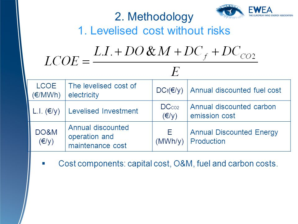 2. Methodology 1. Levelised cost without risks Cost components: capital cost, O&M, fuel and carbon costs. LCOE (/MWh) The levelised cost of electricit